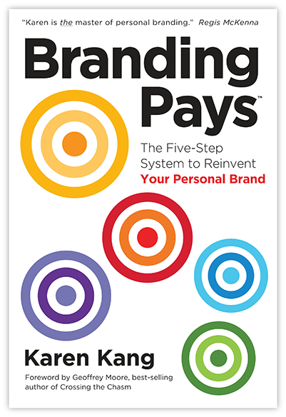 Book cover for BrandingPays - The Five-Step Method for Reinventing Your Personal Brand